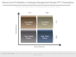 Barriers And Profitability In Strategic Management Sample Ppt Presentation
