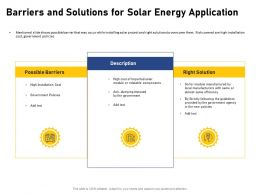 Barriers And Solutions For Solar Energy Application Components Ppt Powerpoint Presentation Portfolio