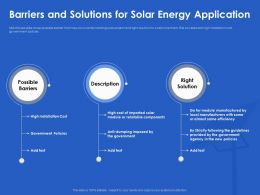 Barriers And Solutions For Solar Energy Application High Ppt Powerpoint Infographics Slides
