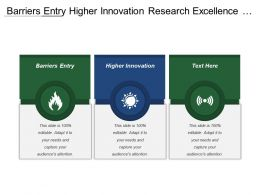 Barriers Entry Higher Innovation Research Excellence Student Employability