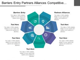 Barriers Entry Partners Alliances Competitive Review Sales Process Consideration