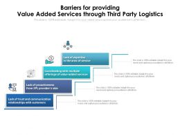 Barriers For Providing Value Added Services Through Third Party Logistics
