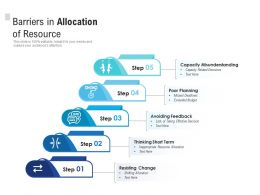 Barriers In Allocation Of Resource