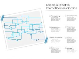 Barriers In Effective Internal Communication