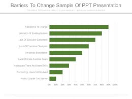 Barriers To Change Sample Of Ppt Presentation