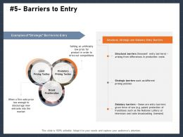Barriers To Entry Arising M2872 Ppt Powerpoint Presentation Gallery Images