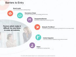 Barriers To Entry Integration Ppt Powerpoint Presentation Professional Outfit