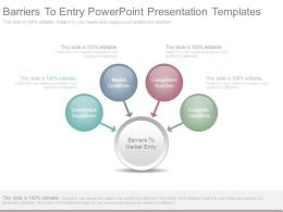 Barriers To Entry Powerpoint Presentation Templates