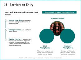 Barriers To Entry Predatory National Lottery Ppt Powerpoint Presentation Visual Aids Model
