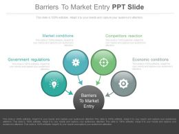 Barriers To Market Entry Ppt Slide