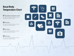 Basal Body Temperature Chart Ppt Powerpoint Presentation Design Ideas