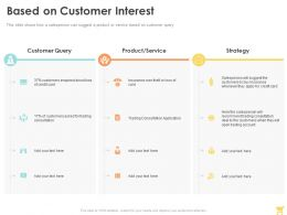 Based On Customer Interest Ppt Powerpoint Presentation Infographic