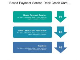 Based Payment Service Debit Credit Card Transaction Product Locator
