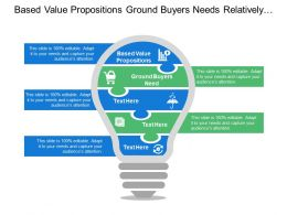 Based Value Propositions Ground Buyers Needs Relatively Long Time