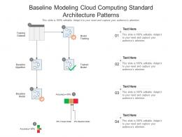 Baseline Modeling Cloud Computing Standard Architecture Patterns Ppt Presentation Diagram