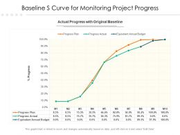 Baseline S Curve For Monitoring Project Progress