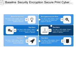 Baseline Security Encryption Secure Print Cyber Security Local Applications