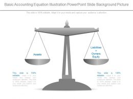Basic Accounting Equation Illustration Powerpoint Slide Background Picture
