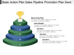 Basic Action Plan Sales Pipeline Promotion Plan Swot Cpb