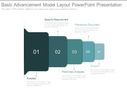 Basic Advancement Model Layout Powerpoint Presentation