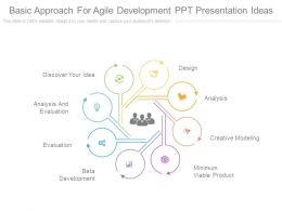 Basic Approach For Agile Development Ppt Presentation Ideas