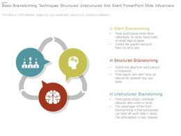 Basic Brainstorming Techniques Structured Unstructured And Silent Powerpoint Slide Influencers