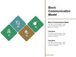 Basic Communication Model Ppt Powerpoint Presentation Ideas Good Cpb