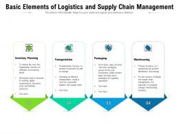 Basic Elements Of Logistics And Supply Chain Management