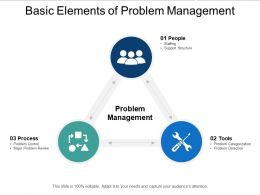 Basic Elements Of Problem Management