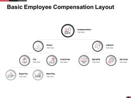 Basic Employee Compensation Layout Compensation Ppt Powerpoint Presentation