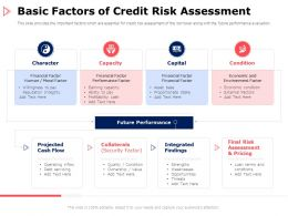 Basic Factors Of Credit Risk Assessment Capital Ppt Powerpoint Presentation Icon Design Ideas
