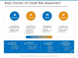Basic Factors Of Credit Risk Assessment Text Here Ppt Powerpoint Presentation File Master Slide