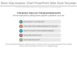 Basic Gap Analysis Chart Powerpoint Slide Deck Template