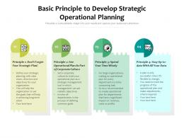 Basic Principle To Develop Strategic Operational Planning