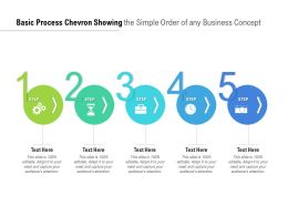 Basic Process Chevron Showing The Simple Order Of Any Business Concept