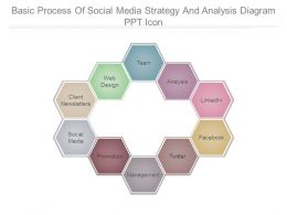 Basic Process Of Social Media Strategy And Analysis Diagram Ppt Icon