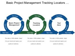 Basic Project Management Tracking Locators Continuous Process Improvement