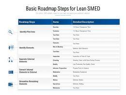 Basic Roadmap Steps For Lean SMED