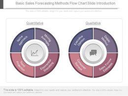 Basic Sales Forecasting Methods Flow Chart Slide Introduction