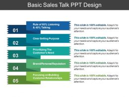 Basic Sales Talk Ppt Design