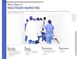 Basic Steps Of Healthcare Marketing