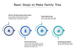 Basic Steps To Make Family Tree