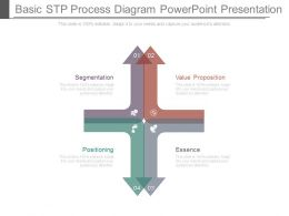 Basic Stp Process Diagram Powerpoint Presentation