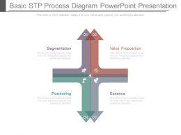 Basic Stp Process Diagram Powerpoint Presentation