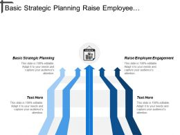 Basic Strategic Planning Raise Employee Engagement Internal Audit