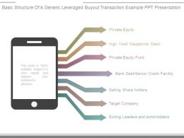 Basic Structure Of A Generic Leveraged Buyout Transaction Example Ppt Presentation