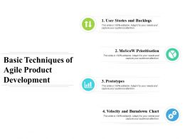 Basic Techniques Of Agile Product Development