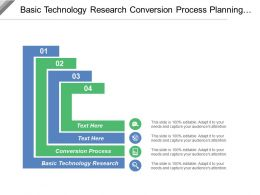 Basic Technology Research Conversion Process Planning Strategy Team Learning