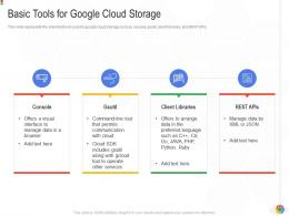 Basic Tools For Google Cloud Storage Google Cloud IT Ppt Themes Background