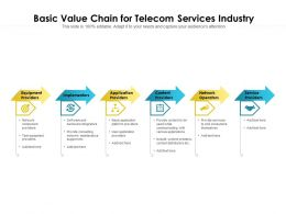 Basic Value Chain For Telecom Services Industry